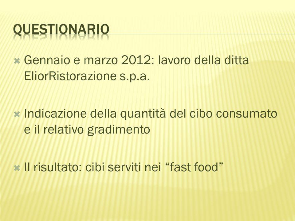 Gennaio e marzo 2012: lavoro della ditta EliorRistorazione s.p.a. Indicazione della quantità del cibo consumato e il relativo gradimento Il risultato: