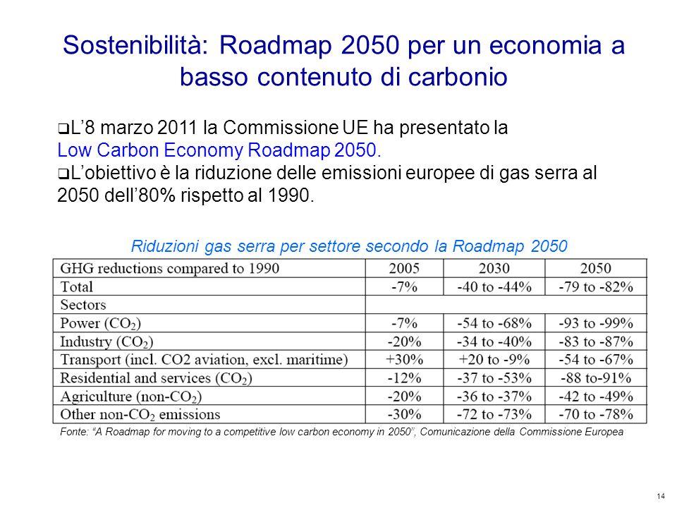 14 Kyoto Club: «L Italia capace di futuro» Roma – 5 dicembre 2011 Sostenibilità: Roadmap 2050 per un economia a basso contenuto di carbonio L8 marzo 2011 la Commissione UE ha presentato la Low Carbon Economy Roadmap 2050.