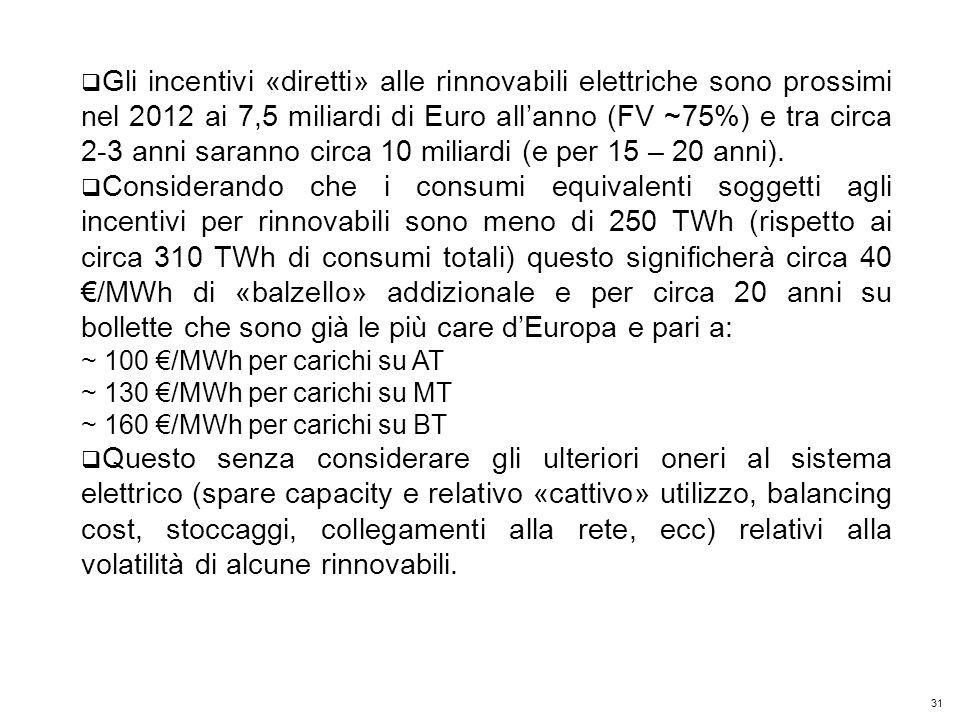 31 Kyoto Club: «L Italia capace di futuro» Roma – 5 dicembre 2011 Gli incentivi «diretti» alle rinnovabili elettriche sono prossimi nel 2012 ai 7,5 miliardi di Euro allanno (FV ~75%) e tra circa 2-3 anni saranno circa 10 miliardi (e per 15 – 20 anni).