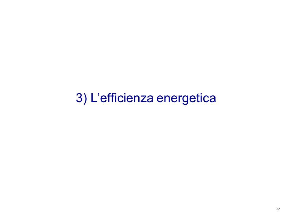 32 Kyoto Club: «L Italia capace di futuro» Roma – 5 dicembre 2011 3) Lefficienza energetica