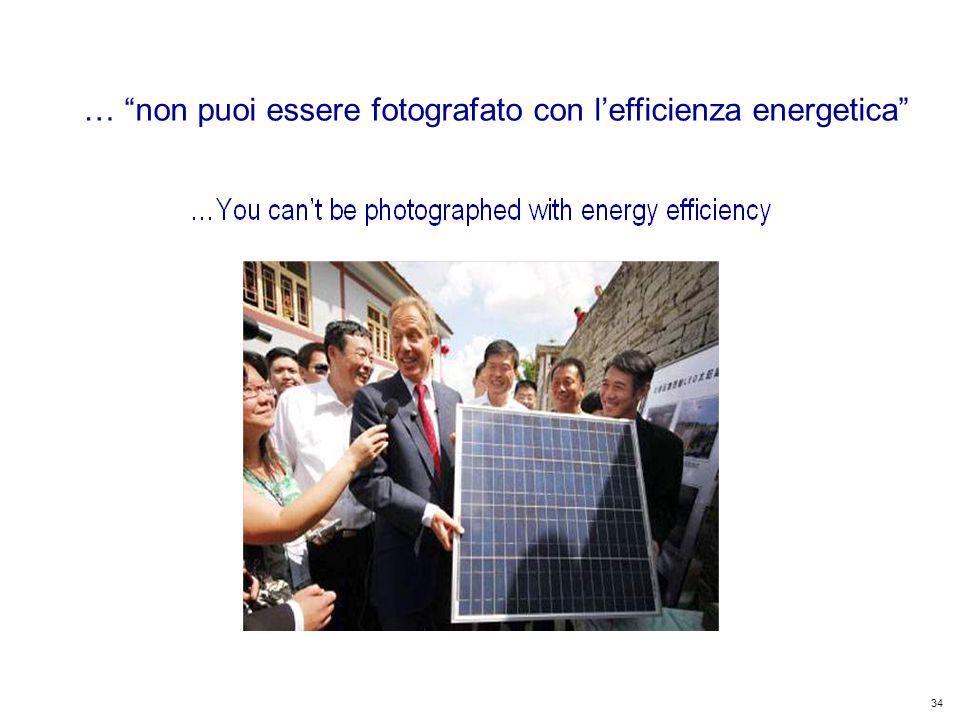 34 Kyoto Club: «L Italia capace di futuro» Roma – 5 dicembre 2011 … non puoi essere fotografato con lefficienza energetica