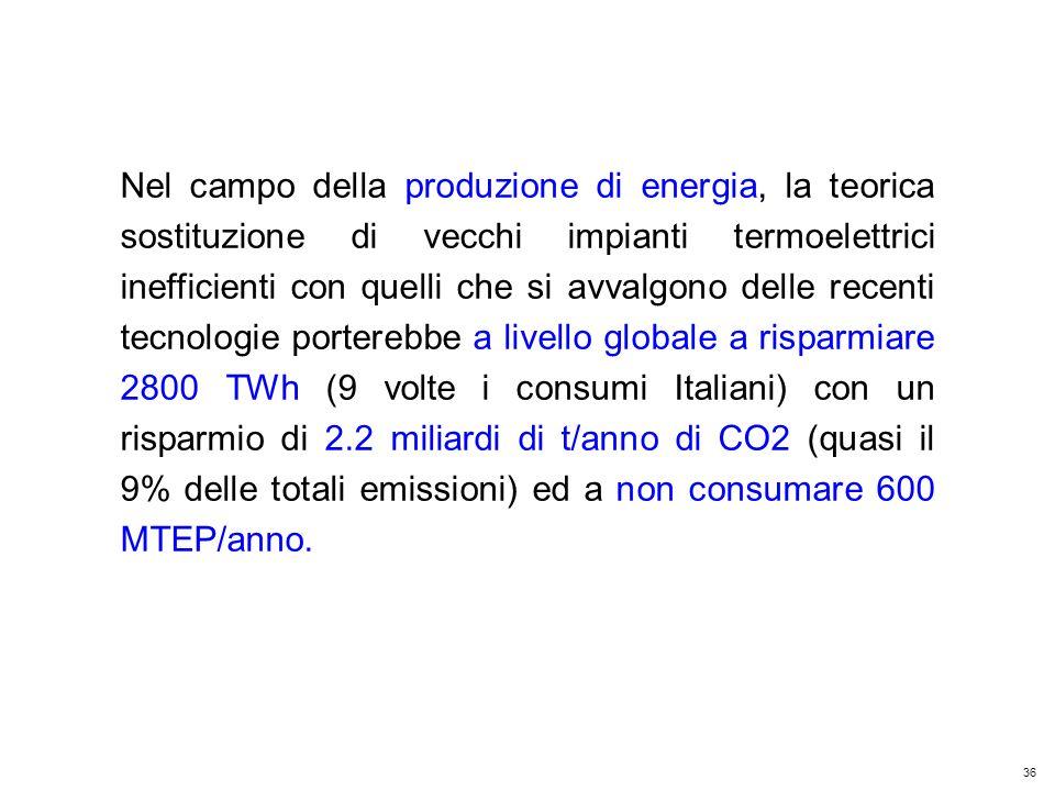 36 Kyoto Club: «L Italia capace di futuro» Roma – 5 dicembre 2011 Nel campo della produzione di energia, la teorica sostituzione di vecchi impianti termoelettrici inefficienti con quelli che si avvalgono delle recenti tecnologie porterebbe a livello globale a risparmiare 2800 TWh (9 volte i consumi Italiani) con un risparmio di 2.2 miliardi di t/anno di CO2 (quasi il 9% delle totali emissioni) ed a non consumare 600 MTEP/anno.
