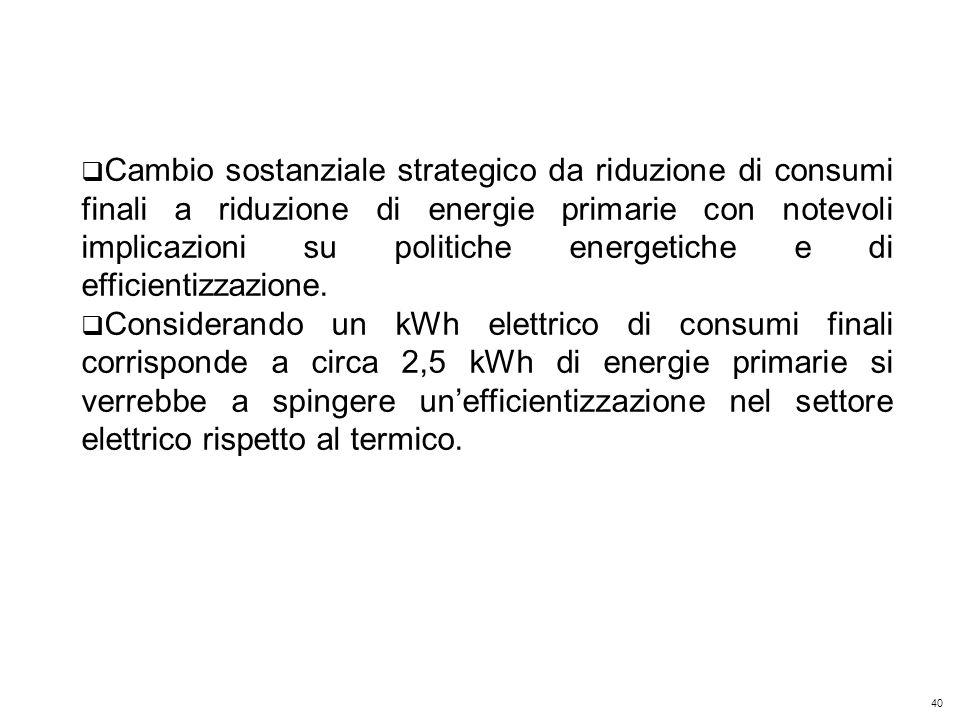 40 Kyoto Club: «L Italia capace di futuro» Roma – 5 dicembre 2011 Cambio sostanziale strategico da riduzione di consumi finali a riduzione di energie primarie con notevoli implicazioni su politiche energetiche e di efficientizzazione.