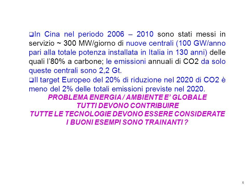 6 Kyoto Club: «L Italia capace di futuro» Roma – 5 dicembre 2011 Grandi differenze nellenergia primaria pro-capite