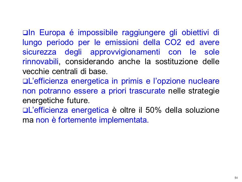 54 Kyoto Club: «L Italia capace di futuro» Roma – 5 dicembre 2011 In Europa é impossibile raggiungere gli obiettivi di lungo periodo per le emissioni della CO2 ed avere sicurezza degli approvvigionamenti con le sole rinnovabili, considerando anche la sostituzione delle vecchie centrali di base.