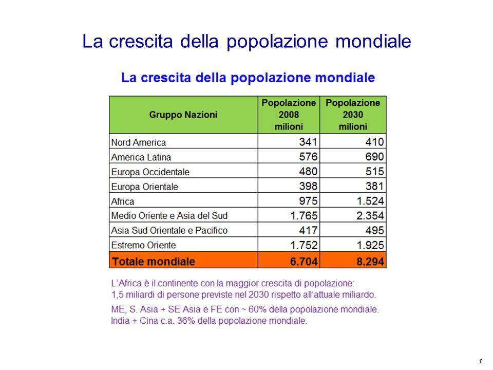8 Kyoto Club: «L Italia capace di futuro» Roma – 5 dicembre 2011 La crescita della popolazione mondiale