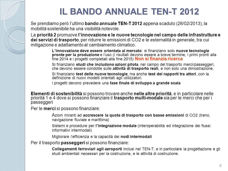 IL BANDO ANNUALE TEN-T 2012 Se prendiamo però lultimo bando annuale TEN-T 2012 appena scaduto (28/02/2013), la mobilità sostenibile ha una visibilità notevole.