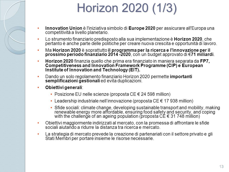 Innovation Union è l iniziativa simbolo di Europe 2020 per assicurare all Europa una competitività a livello planetario.