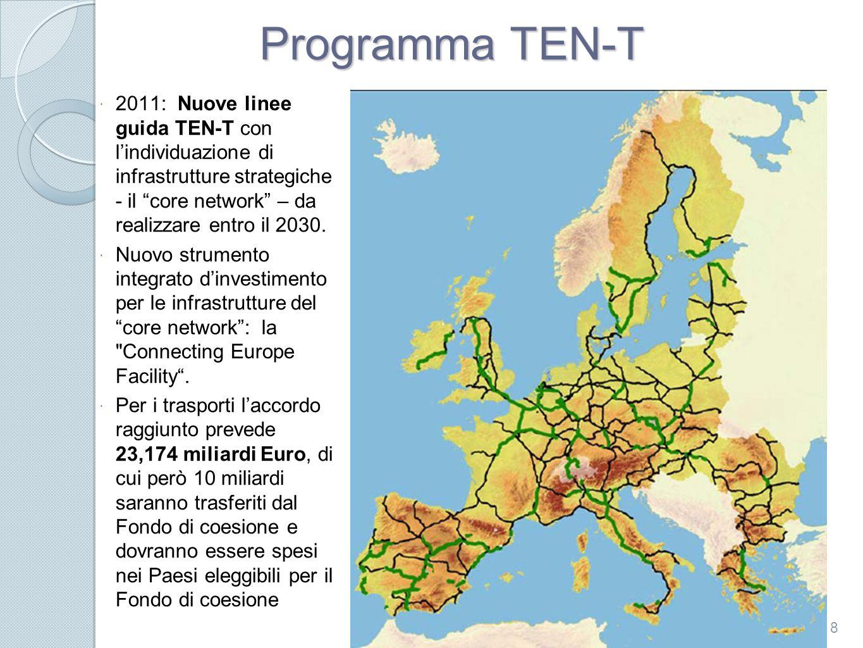 Programma TEN-T 2011: Nuove linee guida TEN-T con lindividuazione di infrastrutture strategiche - il core network – da realizzare entro il 2030.