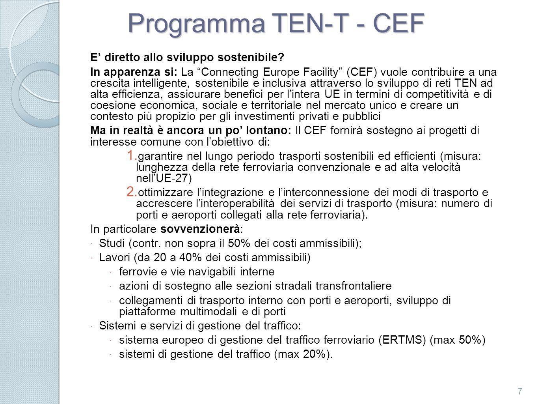 Programma TEN-T - CEF E diretto allo sviluppo sostenibile.