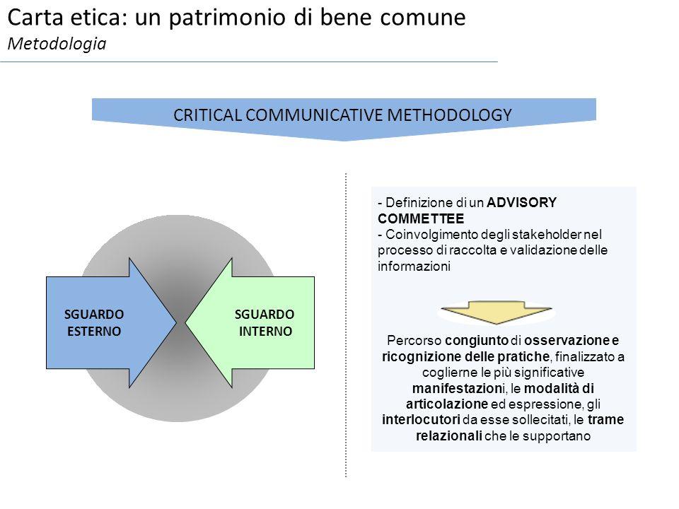 CRITICAL COMMUNICATIVE METHODOLOGY SGUARDO ESTERNO SGUARDO INTERNO - Definizione di un ADVISORY COMMETTEE - Coinvolgimento degli stakeholder nel processo di raccolta e validazione delle informazioni Percorso congiunto di osservazione e ricognizione delle pratiche, finalizzato a coglierne le più significative manifestazioni, le modalità di articolazione ed espressione, gli interlocutori da esse sollecitati, le trame relazionali che le supportano Carta etica: un patrimonio di bene comune Metodologia