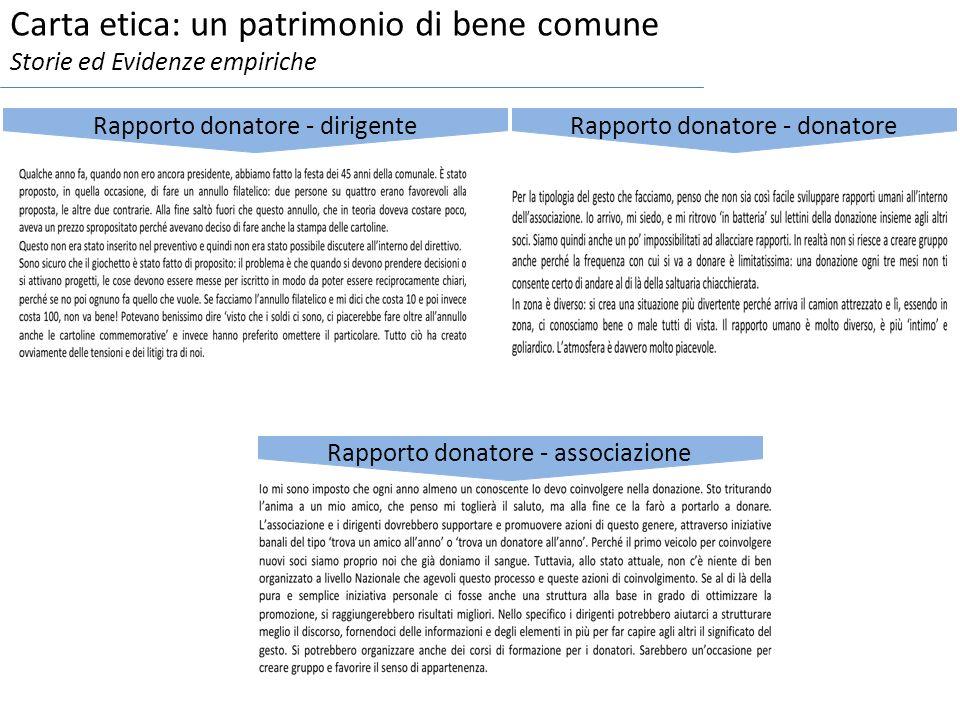 Carta etica: un patrimonio di bene comune Storie ed Evidenze empiriche Rapporto donatore - dirigente Rapporto donatore - associazione Rapporto donatore - donatore