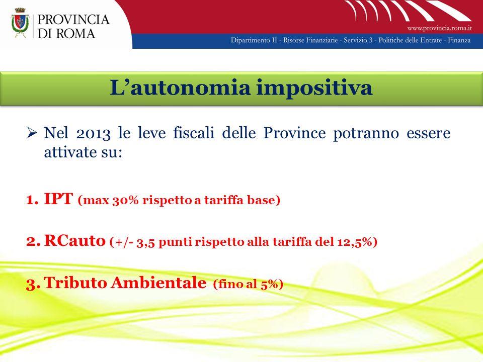 Lautonomia impositiva Nel 2013 le leve fiscali delle Province potranno essere attivate su: 1.IPT (max 30% rispetto a tariffa base) 2.RCauto (+/- 3,5 punti rispetto alla tariffa del 12,5%) 3.Tributo Ambientale (fino al 5%)