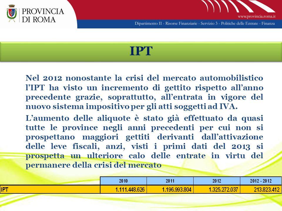 IPT Nel 2012 nonostante la crisi del mercato automobilistico lIPT ha visto un incremento di gettito rispetto allanno precedente grazie, soprattutto, allentrata in vigore del nuovo sistema impositivo per gli atti soggetti ad IVA.
