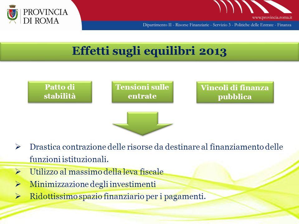 Drastica contrazione delle risorse da destinare al finanziamento delle funzioni istituzionali.