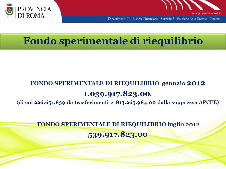 Fondo sperimentale di riequilibrio FONDO SPERIMENTALE DI RIEQUILIBRIO gennaio 2012 1.039.917.823,00.