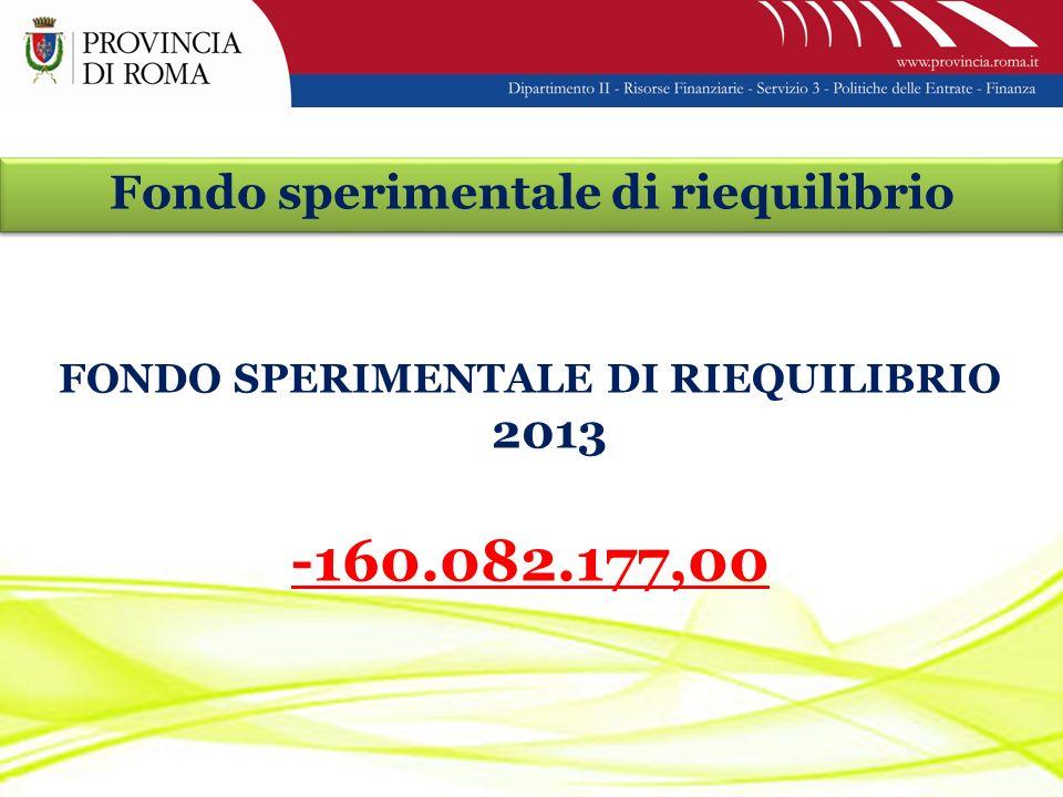 FONDO SPERIMENTALE DI RIEQUILIBRIO 2013 -160.082.177,00 Fondo sperimentale di riequilibrio