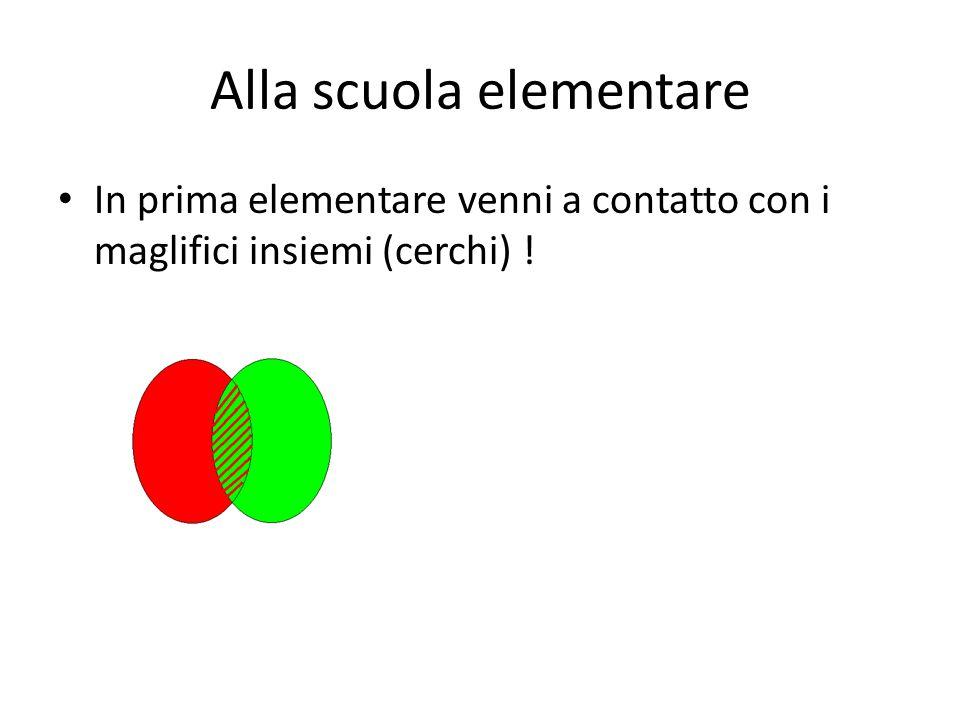 Alla scuola elementare In prima elementare venni a contatto con i maglifici insiemi (cerchi) !
