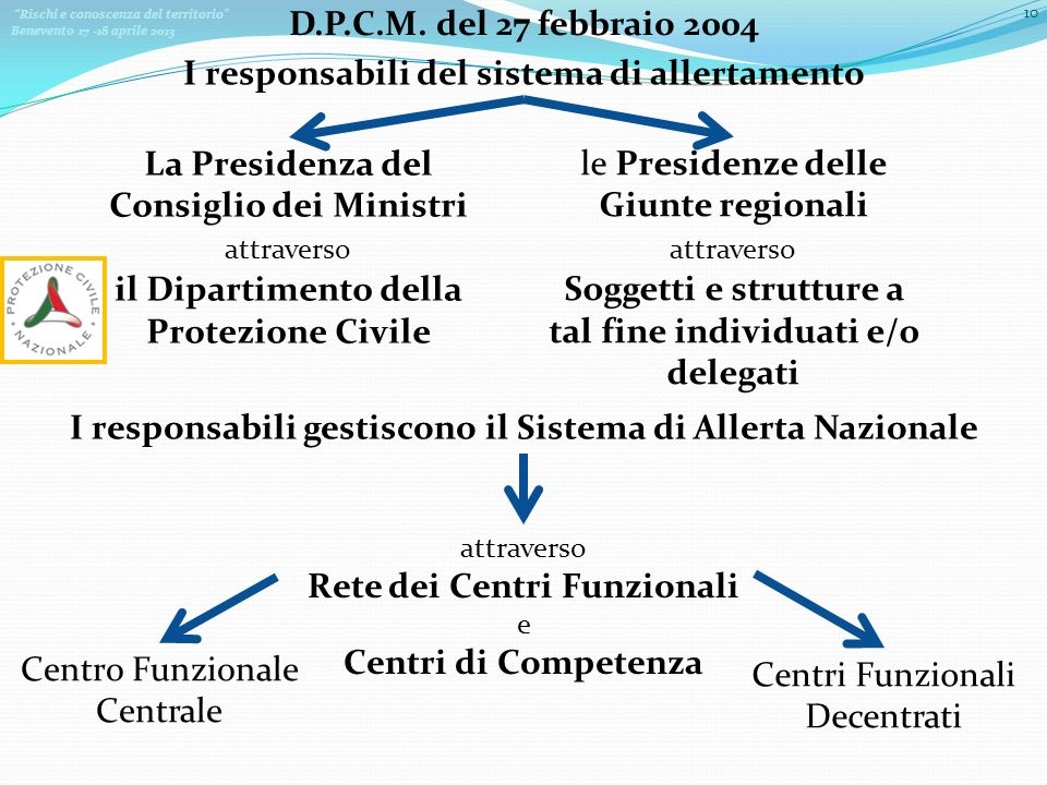 Rischi e conoscenza del territorio Benevento 17 -18 aprile 2013 10 I responsabili del sistema di allertamento D.P.C.M. del 27 febbraio 2004 La Preside