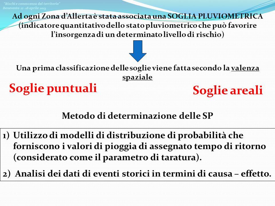 Rischi e conoscenza del territorio Benevento 17 -18 aprile 2013 Ad ogni Zona dAllerta è stata associata una SOGLIA PLUVIOMETRICA (indicatore quantitat
