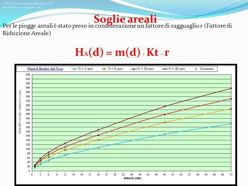Rischi e conoscenza del territorio Benevento 17 -18 aprile 2013 Per le piogge areali è stato preso in considerazione un fattore di ragguaglio r (Fattore di Riduzione Areale) H A (d) = m(d) · Kt · r Soglie areali