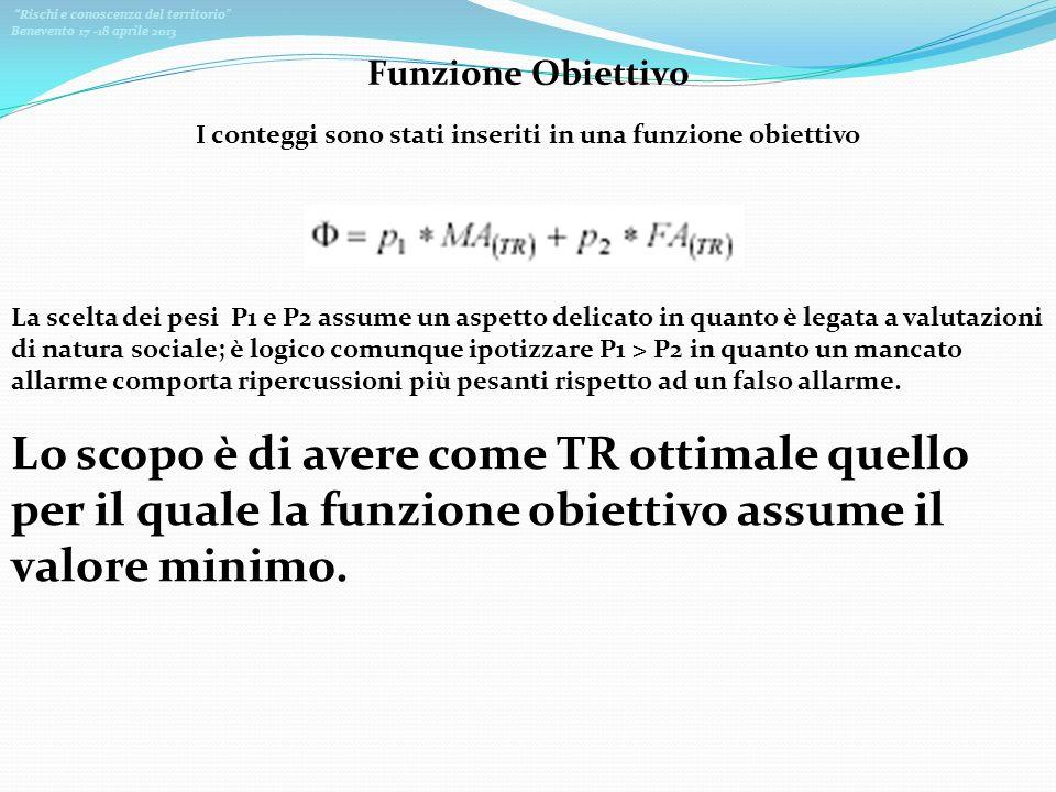 Rischi e conoscenza del territorio Benevento 17 -18 aprile 2013 Funzione Obiettivo I conteggi sono stati inseriti in una funzione obiettivo La scelta