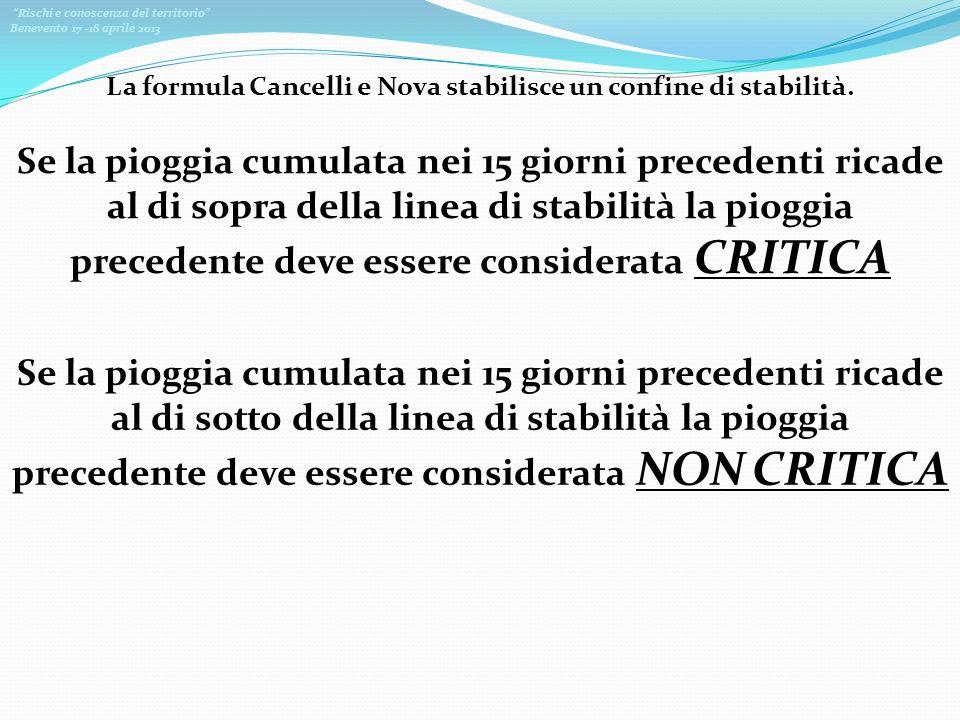 Rischi e conoscenza del territorio Benevento 17 -18 aprile 2013 La formula Cancelli e Nova stabilisce un confine di stabilità. Se la pioggia cumulata