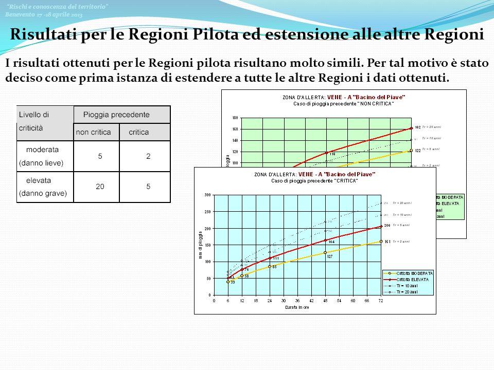 Rischi e conoscenza del territorio Benevento 17 -18 aprile 2013 Risultati per le Regioni Pilota ed estensione alle altre Regioni I risultati ottenuti per le Regioni pilota risultano molto simili.