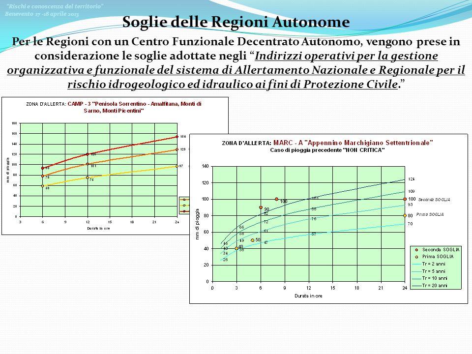 Rischi e conoscenza del territorio Benevento 17 -18 aprile 2013 Soglie delle Regioni Autonome Per le Regioni con un Centro Funzionale Decentrato Auton