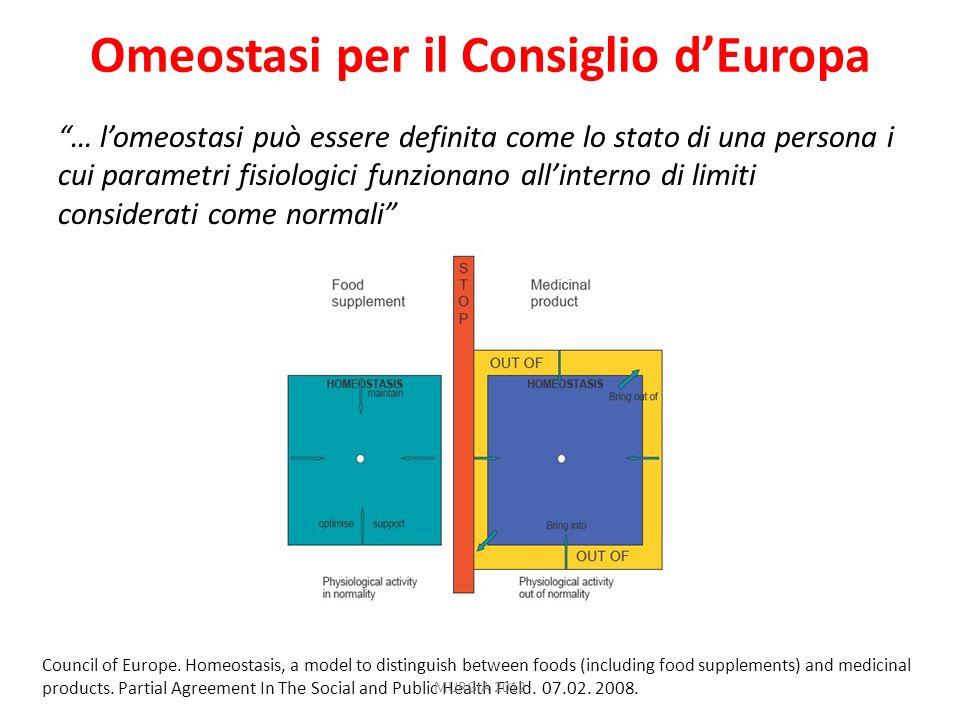 Omeostasi per il Consiglio dEuropa … lomeostasi può essere definita come lo stato di una persona i cui parametri fisiologici funzionano allinterno di