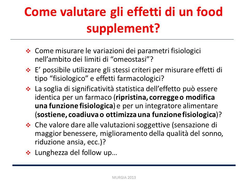 Come valutare gli effetti di un food supplement? Come misurare le variazioni dei parametri fisiologici nellambito dei limiti di omeostasi? E possibile