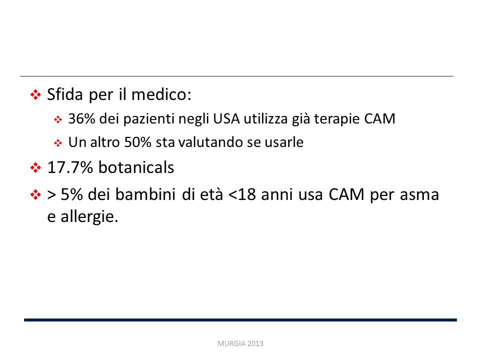 Sfida per il medico: 36% dei pazienti negli USA utilizza già terapie CAM Un altro 50% sta valutando se usarle 17.7% botanicals > 5% dei bambini di età