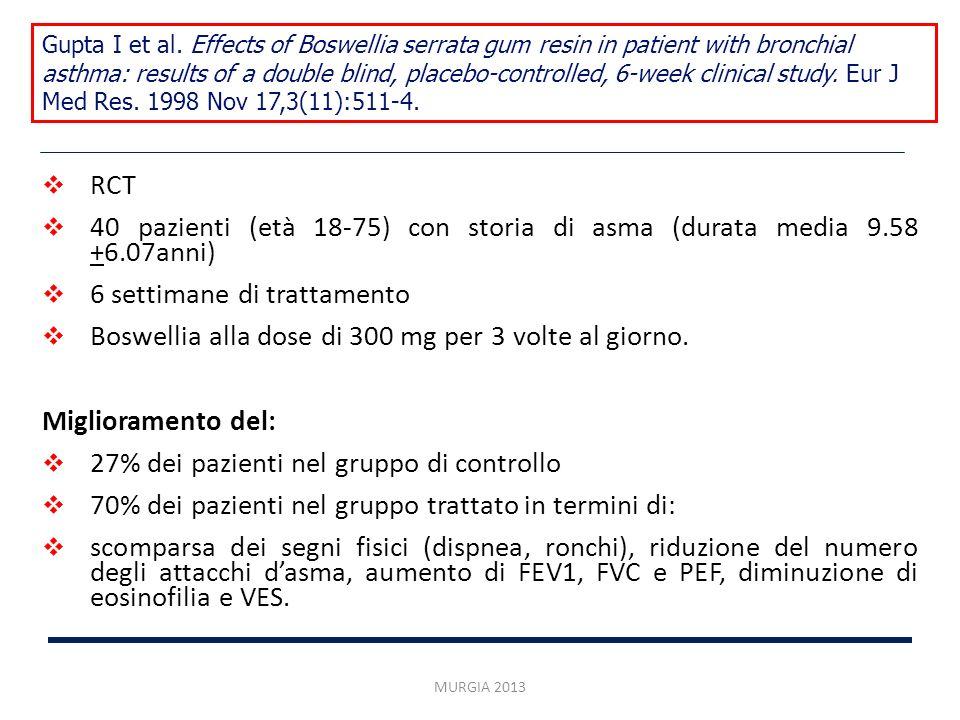 RCT 40 pazienti (età 18-75) con storia di asma (durata media 9.58 +6.07anni) 6 settimane di trattamento Boswellia alla dose di 300 mg per 3 volte al g