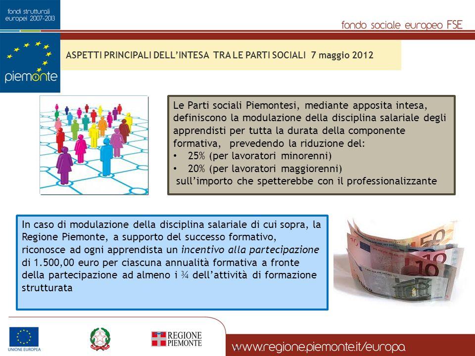 11 ASPETTI PRINCIPALI DELLINTESA TRA LE PARTI SOCIALI 7 maggio 2012 In caso di modulazione della disciplina salariale di cui sopra, la Regione Piemont