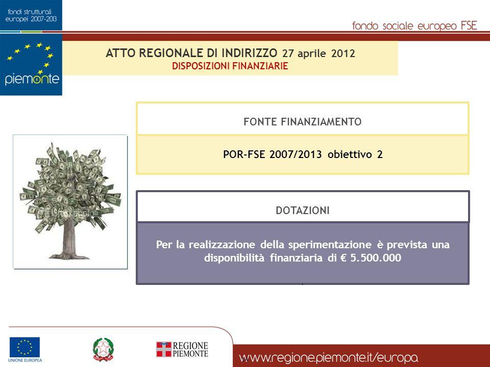 14 Per la realizzazione della sperimentazione è prevista una disponibilità finanziaria di 5.500.000. ATTO REGIONALE DI INDIRIZZO 27 aprile 2012 DISPOS