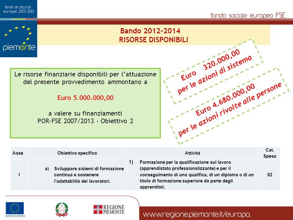 Bando 2012-2014 RISORSE DISPONIBILI Le risorse finanziarie disponibili per lattuazione del presente provvedimento ammontano a Euro 5.000.000,00 a valere su finanziamenti POR-FSE 2007/2013 - Obiettivo 2 AsseObiettivo specificoAttività Cat.