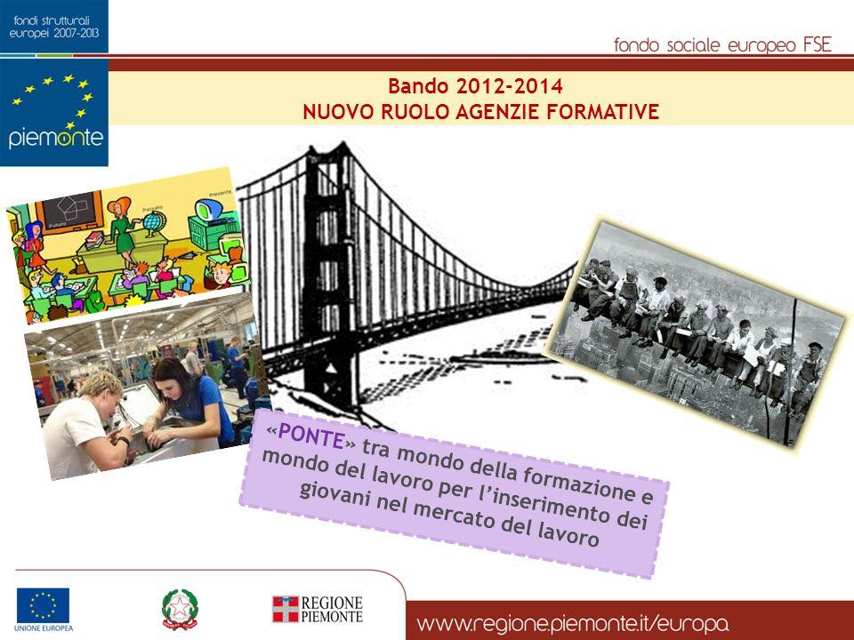 Bando 2012-2014 NUOVO RUOLO AGENZIE FORMATIVE «PONTE» tra mondo della formazione e mondo del lavoro per linserimento dei giovani nel mercato del lavoro