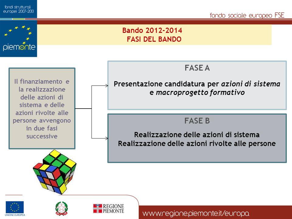 Bando 2012-2014 FASI DEL BANDO Il finanziamento e la realizzazione delle azioni di sistema e delle azioni rivolte alle persone avvengono in due fasi s