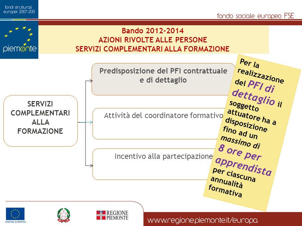 Bando 2012-2014 AZIONI RIVOLTE ALLE PERSONE SERVIZI COMPLEMENTARI ALLA FORMAZIONE Predisposizione del PFI contrattuale e di dettaglio Attività del coo