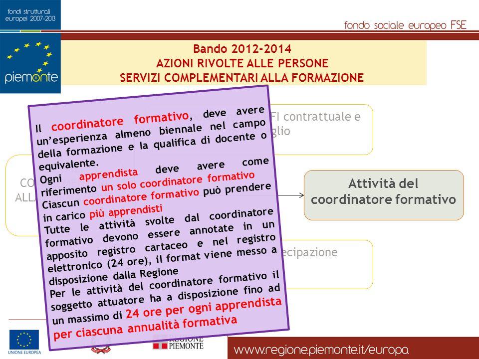 Predisposizione del PFI contrattuale e di dettaglio Attività del coordinatore formativo SERVIZI COMPLEMENTARI ALLA FORMAZIONE Incentivo alla partecipa
