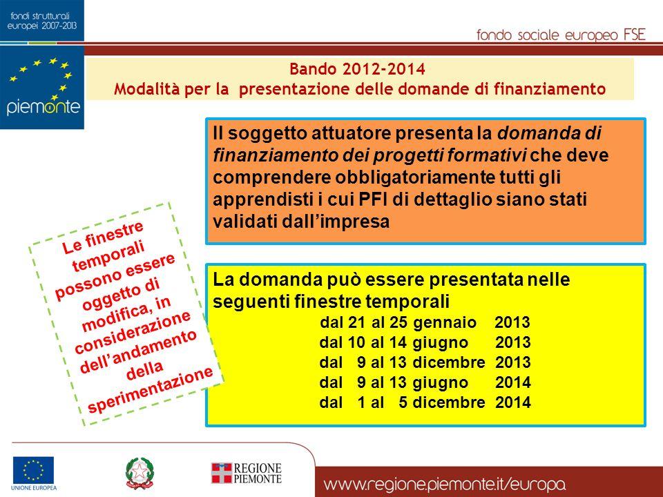 Bando 2012-2014 Modalità per la presentazione delle domande di finanziamento Il soggetto attuatore presenta la domanda di finanziamento dei progetti f