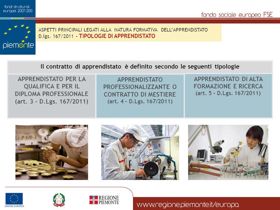 6 APPRENDISTATO PER LA QUALIFICA E PER IL DIPLOMA PROFESSIONALE (art.
