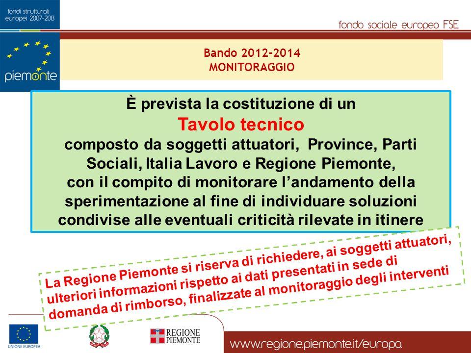 Bando 2012-2014 MONITORAGGIO È prevista la costituzione di un Tavolo tecnico composto da soggetti attuatori, Province, Parti Sociali, Italia Lavoro e