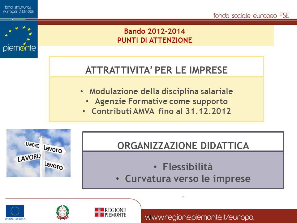 64 Flessibilità Curvatura verso le imprese. Modulazione della disciplina salariale Agenzie Formative come supporto Contributi AMVA fino al 31.12.2012