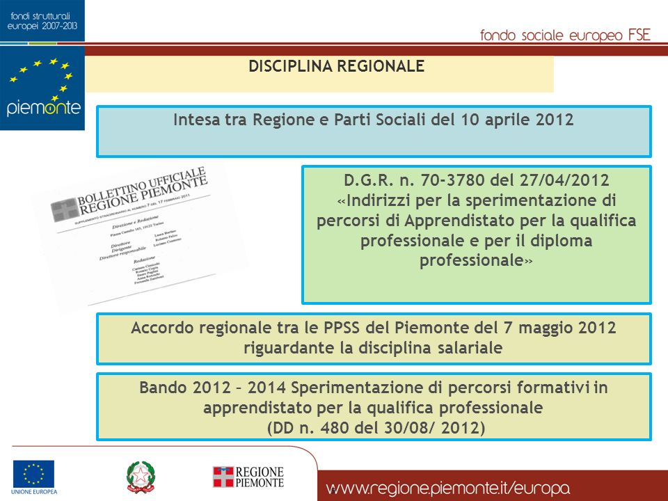 9 Intesa tra Regione e Parti Sociali del 10 aprile 2012 D.G.R. n. 70-3780 del 27/04/2012 «Indirizzi per la sperimentazione di percorsi di Apprendistat