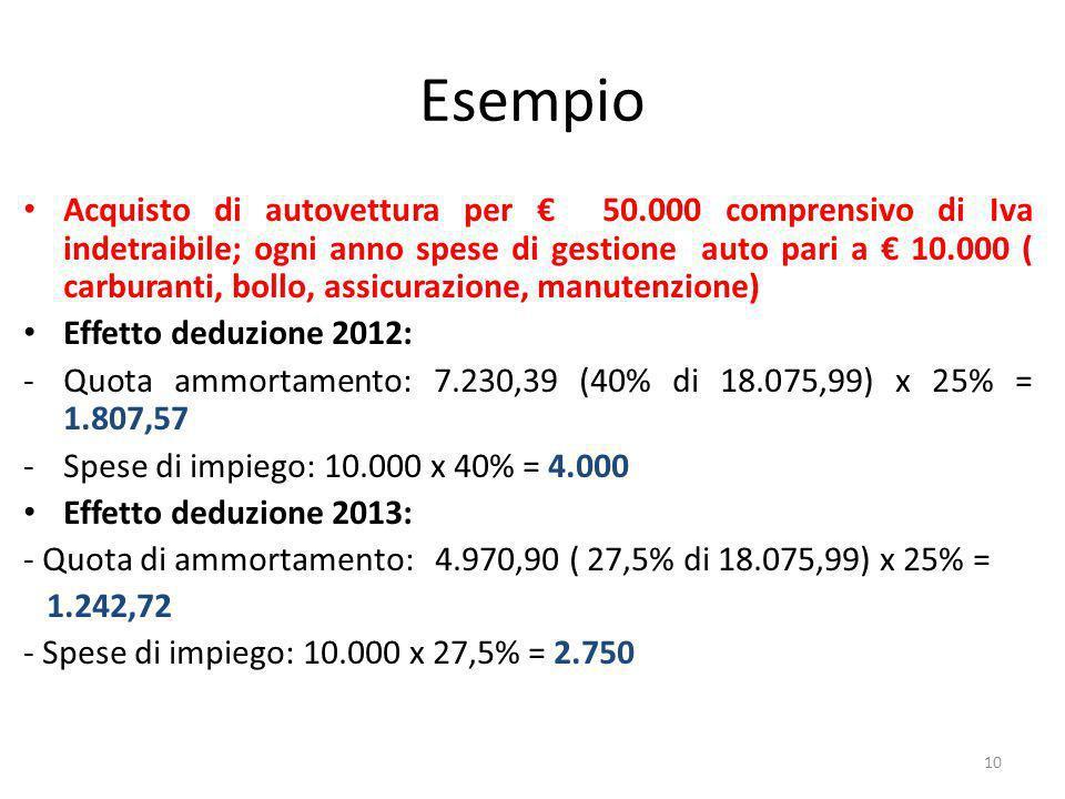 Esempio Acquisto di autovettura per 50.000 comprensivo di Iva indetraibile; ogni anno spese di gestione auto pari a 10.000 ( carburanti, bollo, assicurazione, manutenzione) Effetto deduzione 2012: -Quota ammortamento: 7.230,39 (40% di 18.075,99) x 25% = 1.807,57 -Spese di impiego: 10.000 x 40% = 4.000 Effetto deduzione 2013: - Quota di ammortamento: 4.970,90 ( 27,5% di 18.075,99) x 25% = 1.242,72 - Spese di impiego: 10.000 x 27,5% = 2.750 10