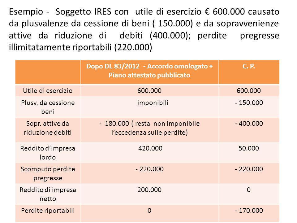 Esempio - Soggetto IRES con utile di esercizio 600.000 causato da plusvalenze da cessione di beni ( 150.000) e da sopravvenienze attive da riduzione di debiti (400.000); perdite pregresse illimitatamente riportabili (220.000) 29 Dopo DL 83/2012 - Accordo omologato + Piano attestato pubblicato C.