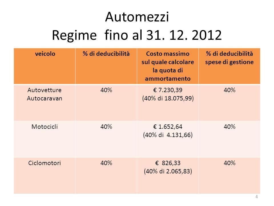 Automezzi Regime fino al 31. 12.