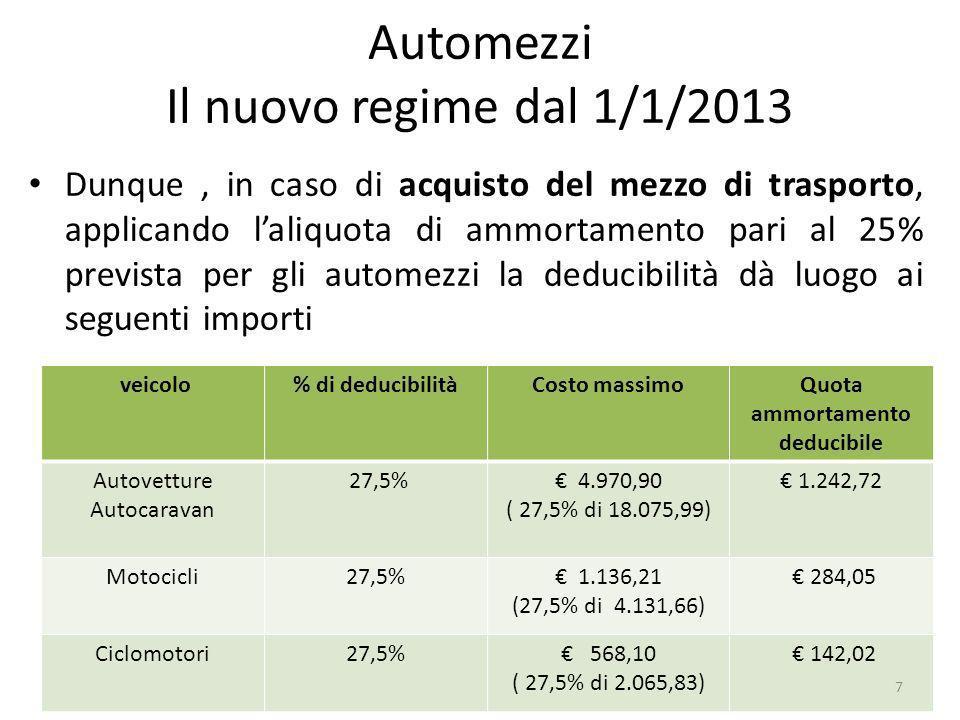 Automezzi Il nuovo regime dal 1/1/2013 Dunque, in caso di acquisto del mezzo di trasporto, applicando laliquota di ammortamento pari al 25% prevista per gli automezzi la deducibilità dà luogo ai seguenti importi veicolo% di deducibilitàCosto massimo Quota ammortamento deducibile Autovetture Autocaravan 27,5% 4.970,90 ( 27,5% di 18.075,99) 1.242,72 Motocicli27,5% 1.136,21 (27,5% di 4.131,66) 284,05 Ciclomotori27,5% 568,10 ( 27,5% di 2.065,83) 142,02 7
