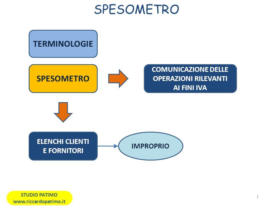SPESOMETRO 1 STUDIO PATIMO www.riccardopatimo.it SPESOMETRO COMUNICAZIONE DELLE OPERAZIONI RILEVANTI AI FINI IVA ELENCHI CLIENTI E FORNITORI IMPROPRIO TERMINOLOGIE